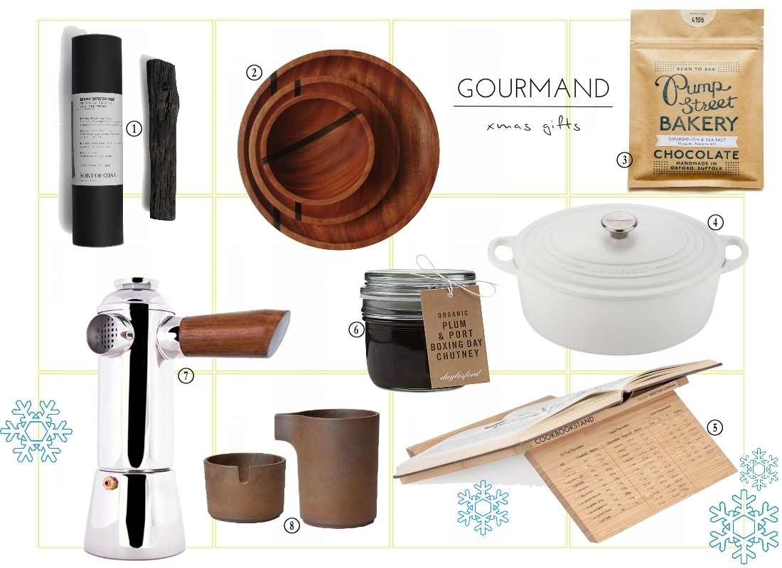 gourmand foodie christmas gift guide 2014