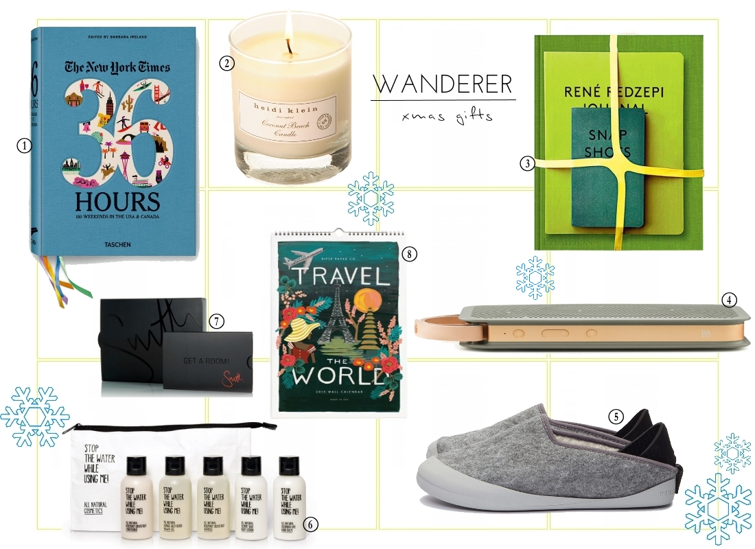 wanderer traveler globetrotter christmas gift guide 2014