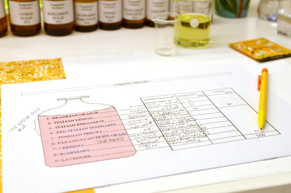 Fragonard Parfum Workshop Grasse 03